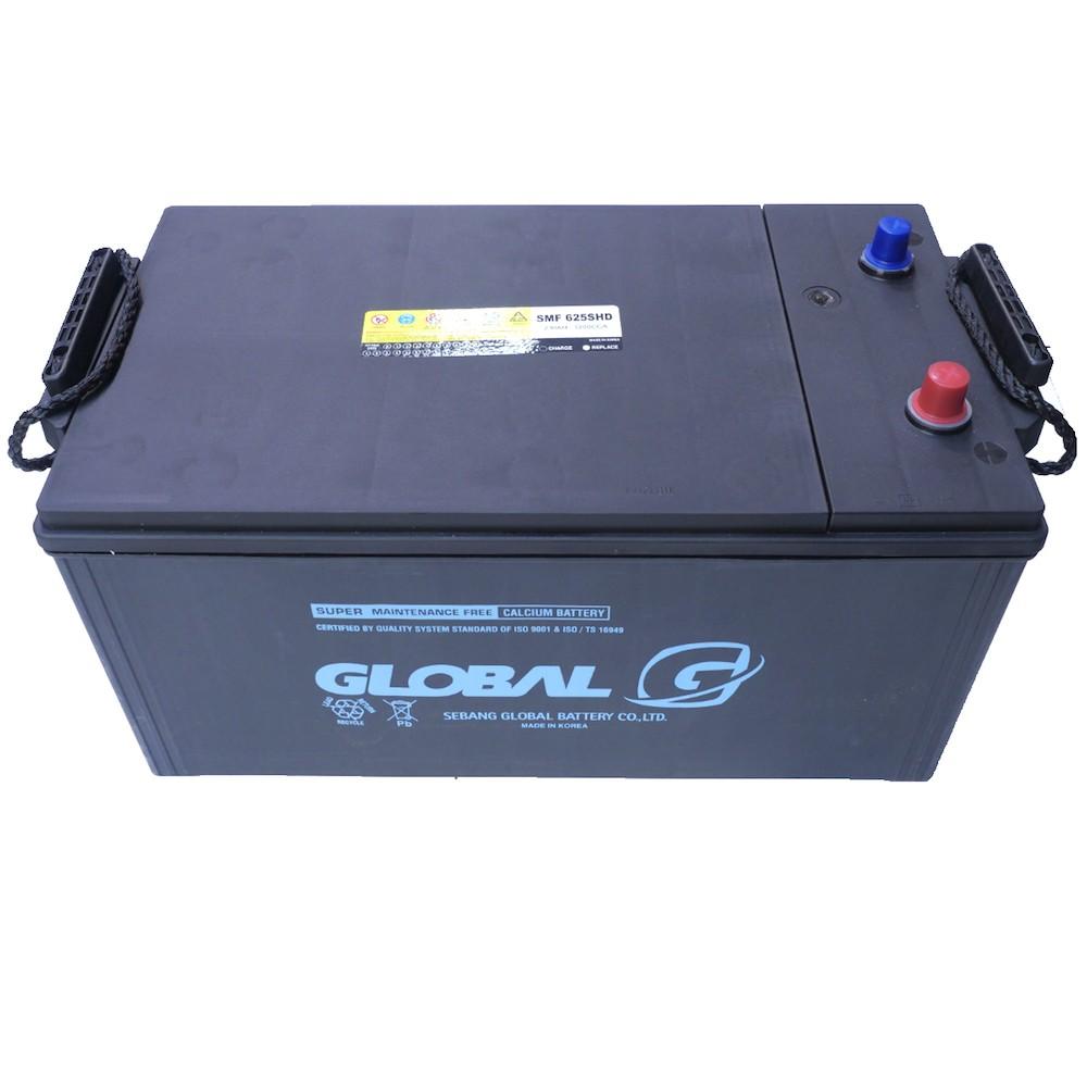 Sebang global battery форекс объемы гистограммы